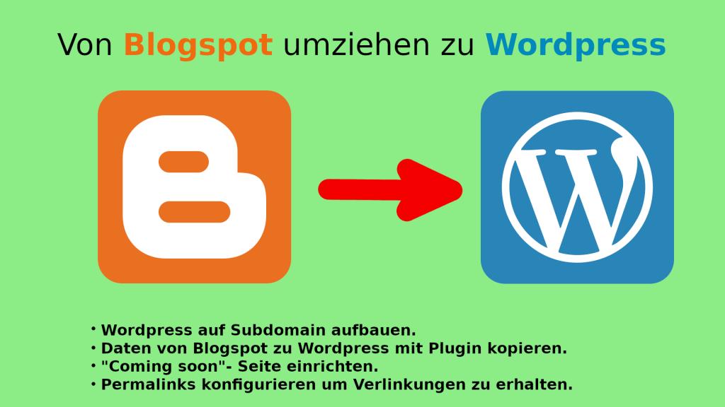 Webseite von Blogger zu WordPress umziehen
